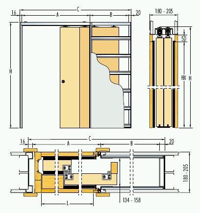 Pouzdro do sádrokartonu 80+80cm, hr.průchod 171,5cm, celk.šířka 257,6cm, síla stěny 18cm, série Teleskop