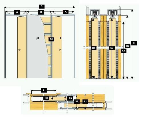 Pouzdro do sádrokartonu 100+100cm, hr.průchod 2x107cm,celk.šířka 322,2cm,síla stěny 22,5cm, série Zákryt